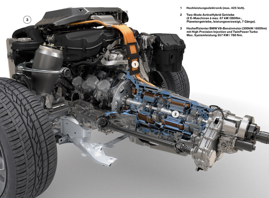 IN DETAIL: BMW ACTIVEHYBRID X6